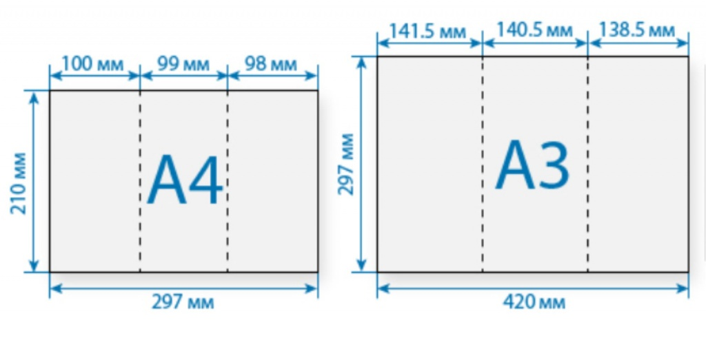 Как сделать по размеру а4